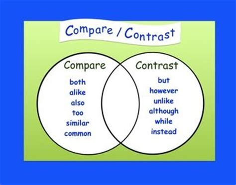 How to write thesis statement for compare and contrast essay